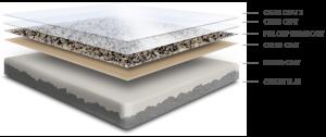 Industrial Grade Floor Coatings for Healthcare Facilities